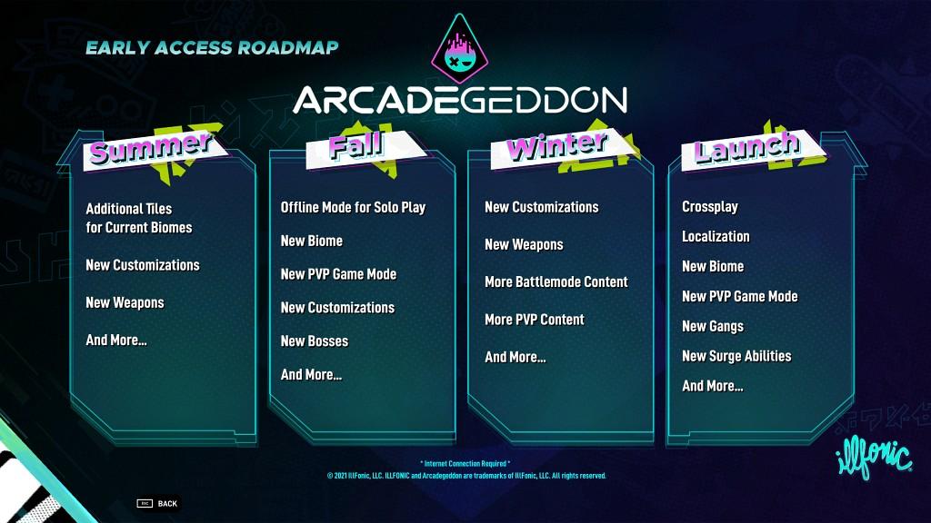 arcadegeddon road map