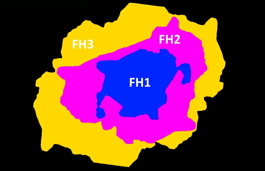 fh2mapscale